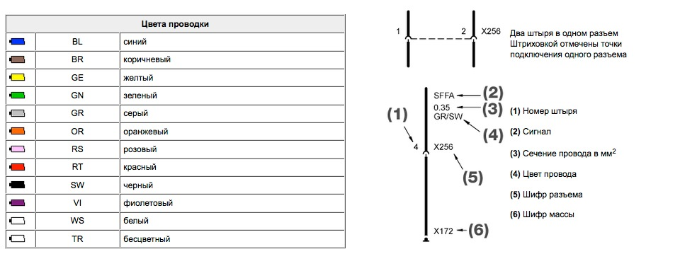 Позиционные обозначения элементов на схемах