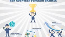8.5 производительность труда, трудоемкость, выработка / vanyok.okis.ru