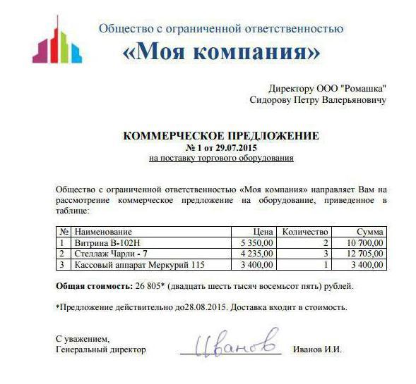 Коммерческое предложение от а до я + алгоритм написания кп | zakupkihelp.ru