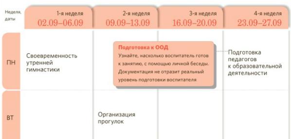 Конспект нод по оо «физическое развитие». воспитателям детских садов, школьным учителям и педагогам - маам.ру