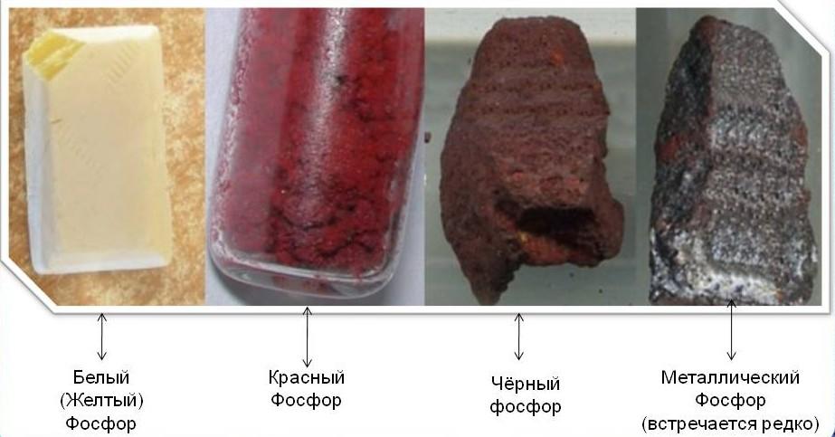 Фосфор — циклопедия