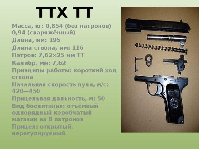 Обзор пистолета тульский токарев (тт)