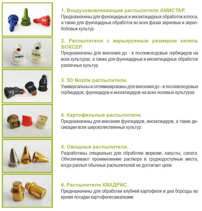 Механизм отравления ядохимикатами: меры предосторожности | dlja-pohudenija.ru