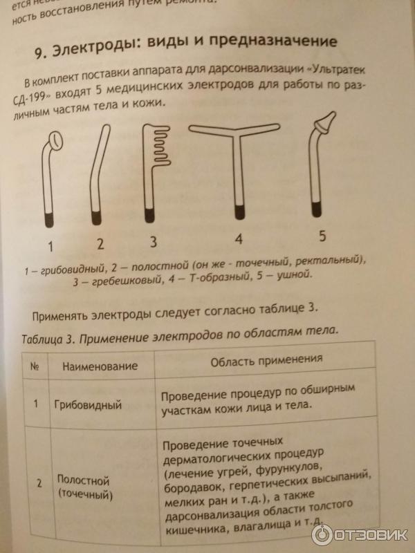 Дарсонваль