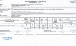 Товарная накладная. бланк и образец по форме торг-12 2020 года