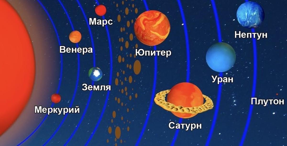 Солнечная постоянная — википедия. что такое солнечная постоянная
