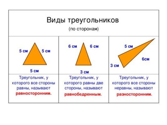 Угол. виды углов