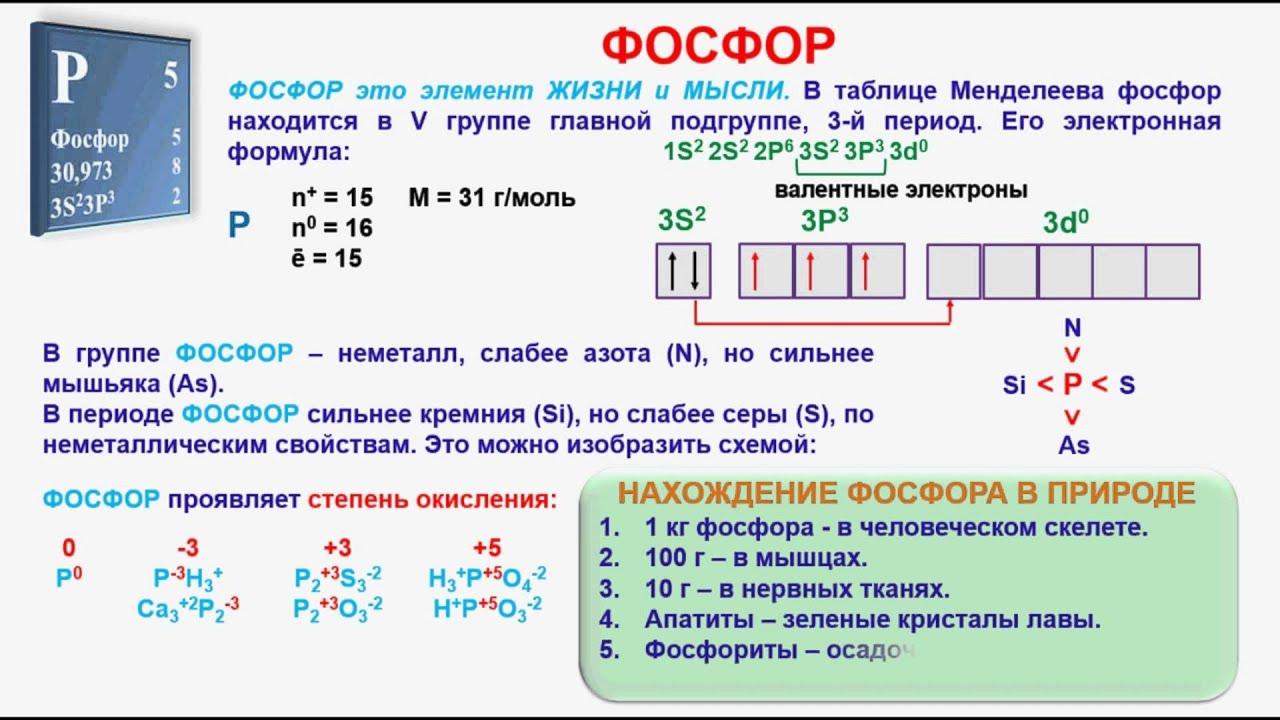 Фосфор: физические и химические свойства, применение, влияние на организм