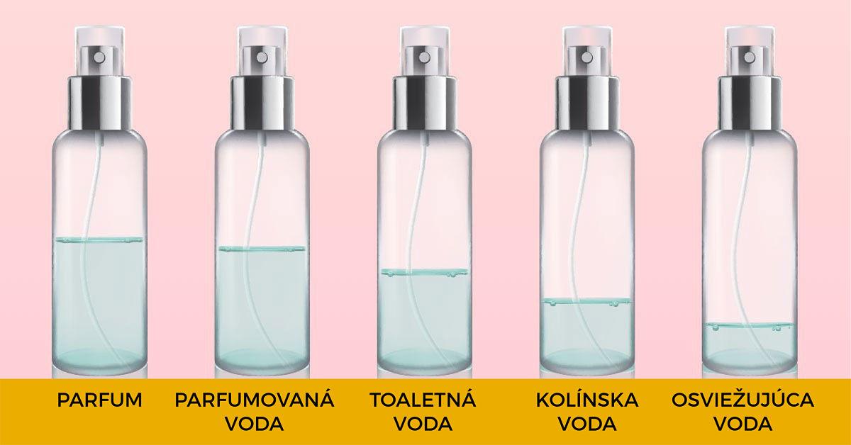 Самые сексуальные женские духи: топ лучших ароматов парфюмов для женщин