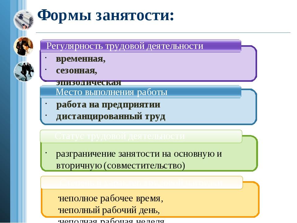 Что такое занятость простыми словами