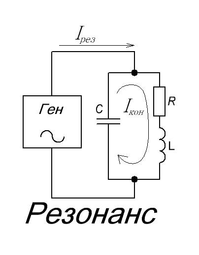 Sa колебательный контур — physbook