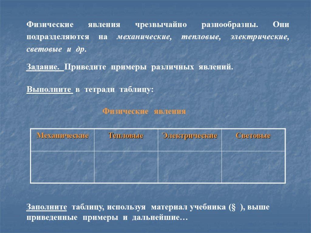 Примеры физических явлений и их описание