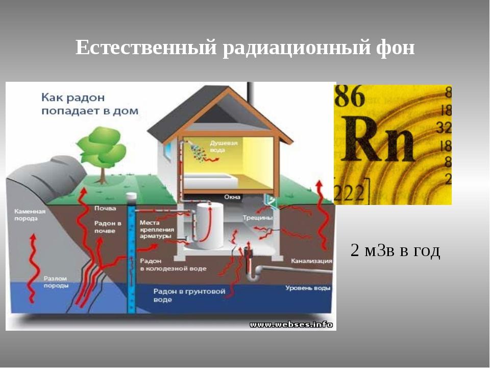 Радиация не всегда страшна: все, что вы хотели об этом знать   журнал популярная механика
