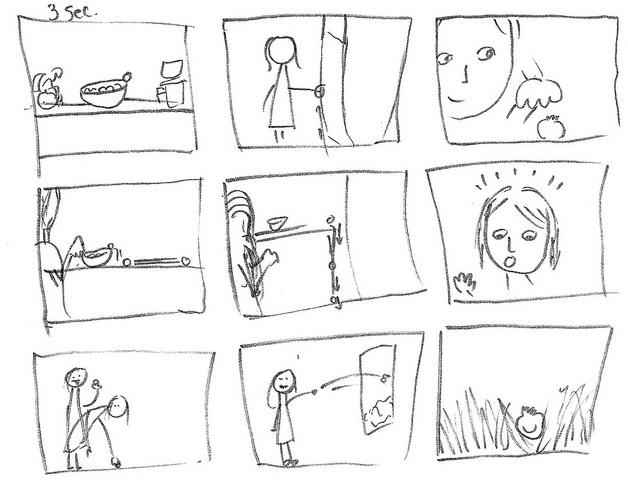 Визуальное повествование. раскадровка — часть 1.