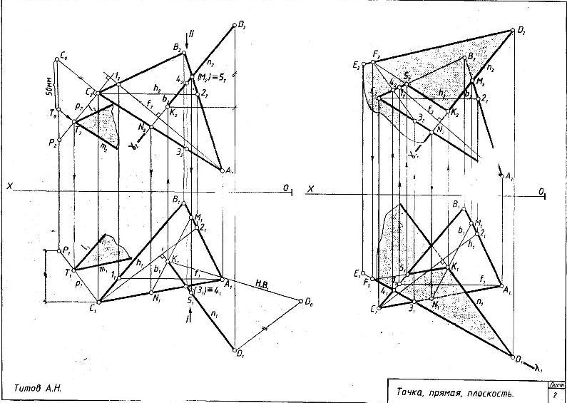 Метод сечений - лекции и примеры решения задач технической механики
