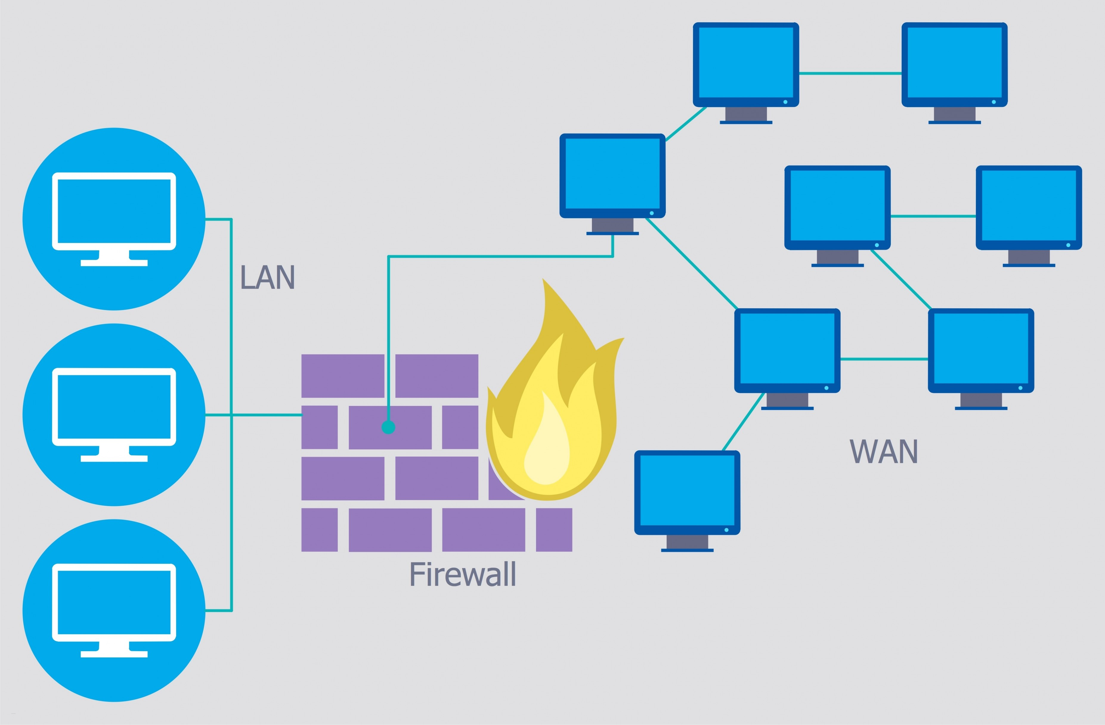 Межсетевой экран (firewall)