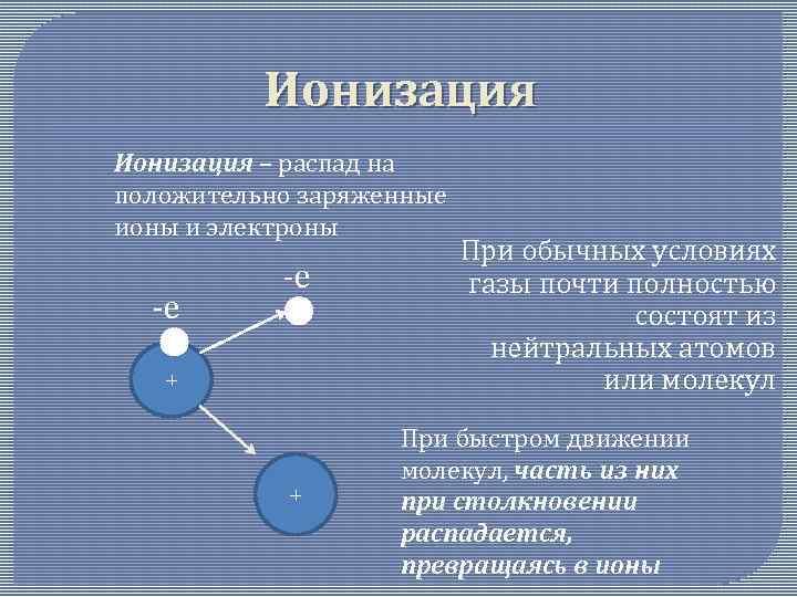 Ионизация — википедия. что такое ионизация