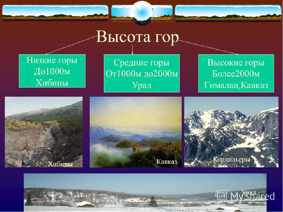 Что такое гора? значение и определение слова