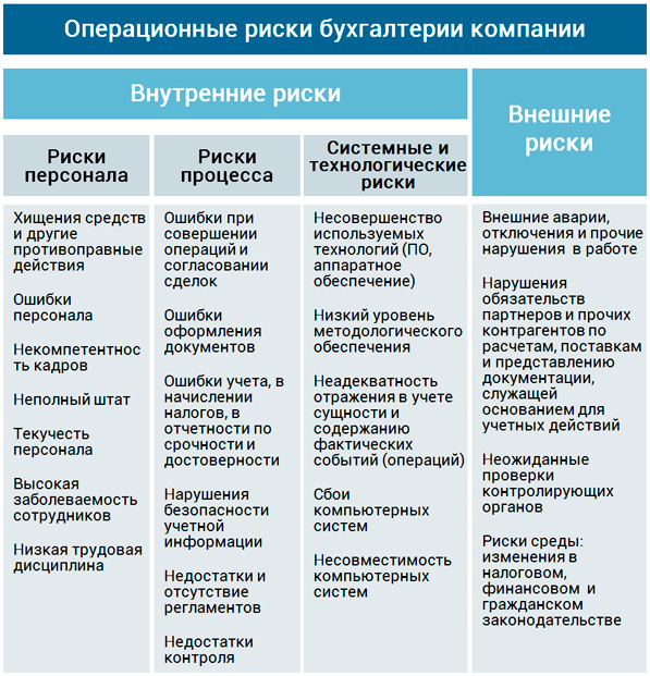 Комплаенс - что это? комплаенс в банке: определение, структура и особенности :: businessman.ru