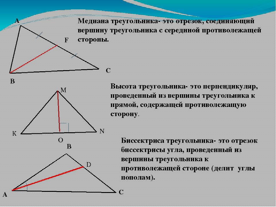 Подготовка школьников к егэ и огэ (справочник по математике - планиметрия - высота треугольника. задача фаньяно)