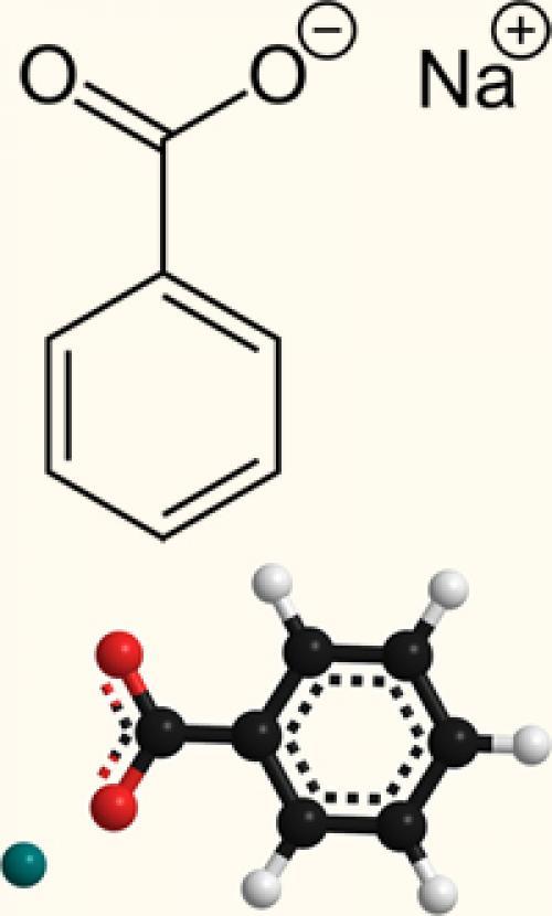Бензоат натрия: что это такое, есть ли польза, какой вред от консерванта е211, опасна ли пищевая добавка для человека или нет, в чем ее влияние на организм?