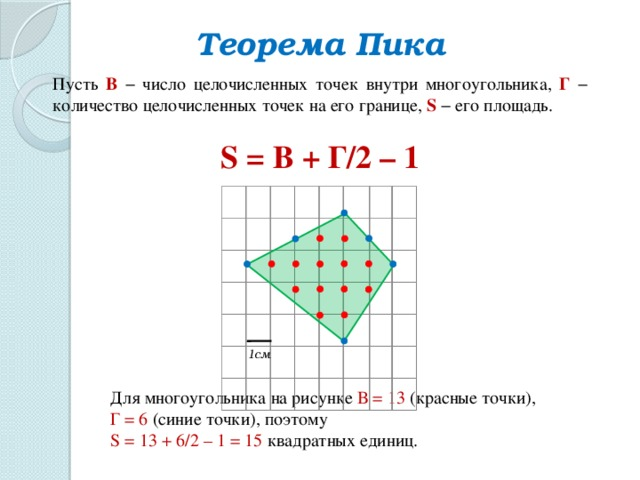 Как найти площадь фигуры, формула