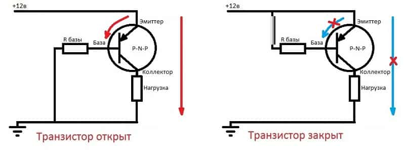 Что такое полевой транзистор и как его проверить | компьютер и жизнь