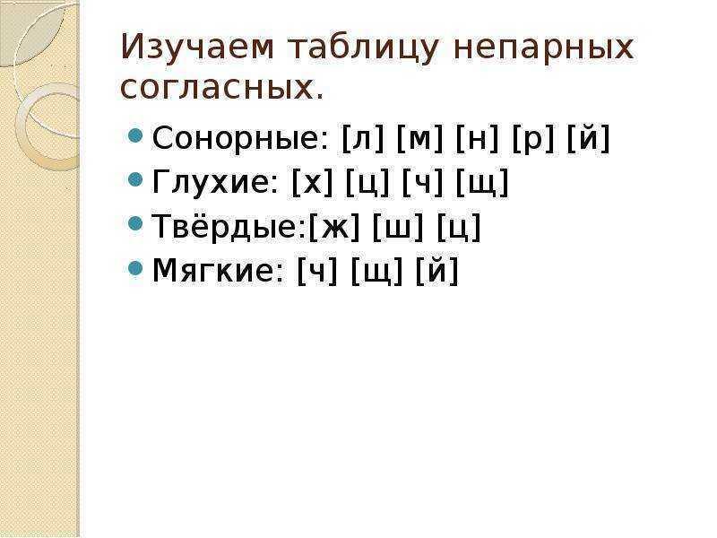 Что такое сонорный звук в русском языке. что такое сонорный звук