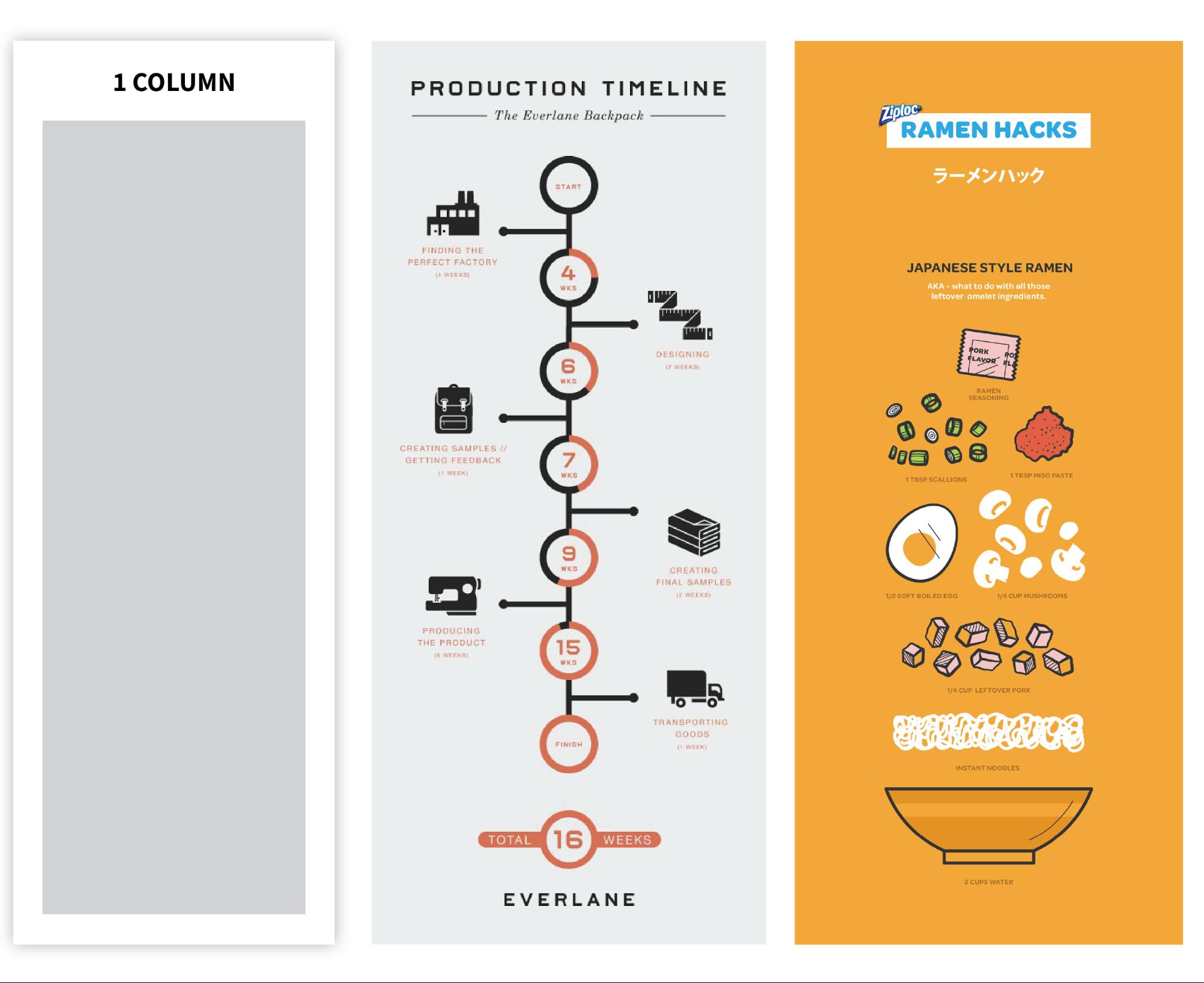 9 видов инфографики и их применение (+ шаблоны инфографики)