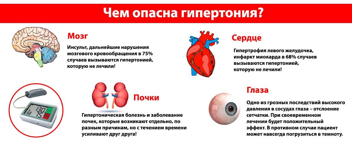 Артериальная гипертензия: что это такое, гипертоническая болезнь, как понизить давление