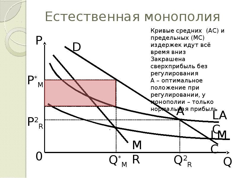 Монополия (игра) — википедия. что такое монополия (игра)