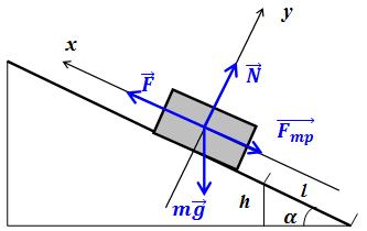 Сила скорости, формулы