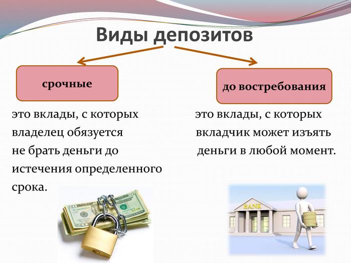 Вклад (депозит)