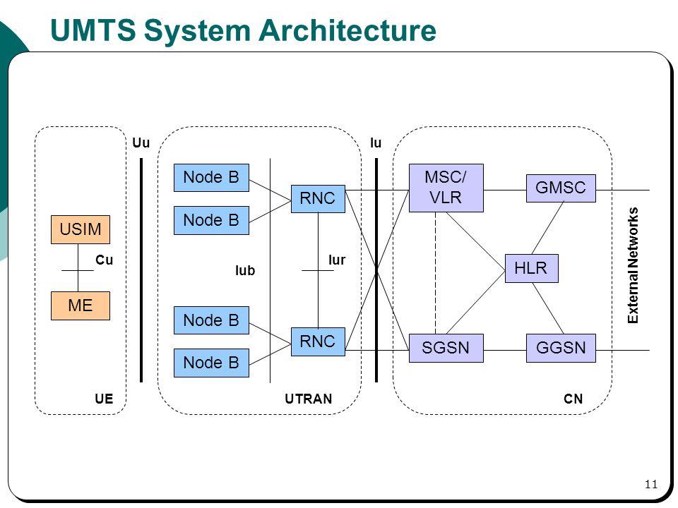 Почему и как 5g изменит все: технологии, поэтапное внедрение и элементная база для абонентского оборудования / хабр