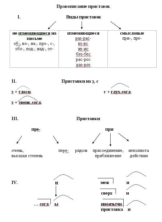 Электрокардиостимуляторы (экс) - виды, показания, установка, принцип работы