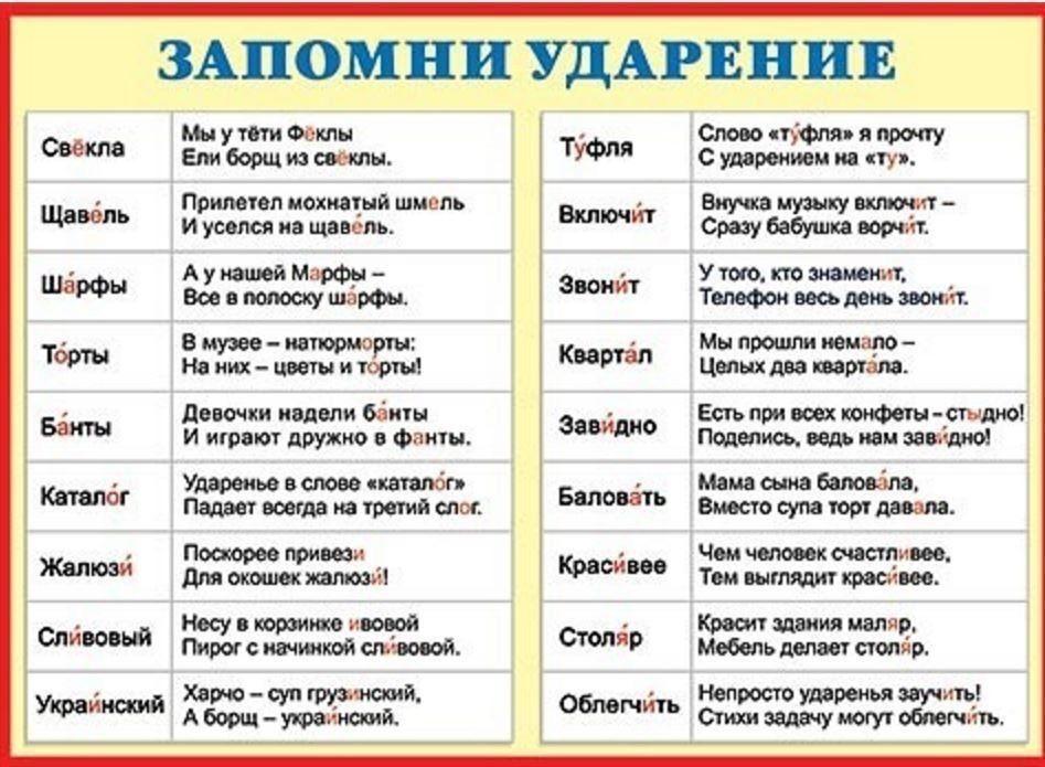 Ударение - русское словесное ударение - словари и энциклопедии