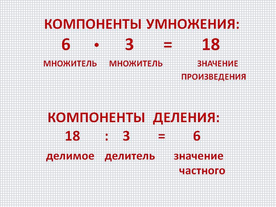 Разность чисел в математике: что это означает и способы того, как ее найти, определение вычитания или правила его нахождения в 3 классе