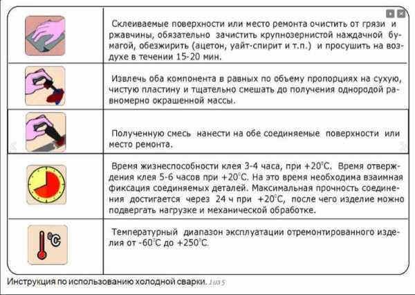 Все о холодной сварке: свойства, применение, инструкции