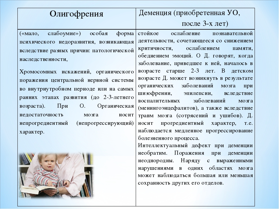 3 стадии олигофрении: причины, диагностика и лечение