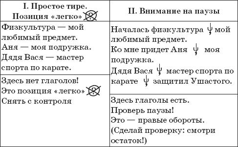 Обособленные члены предложения