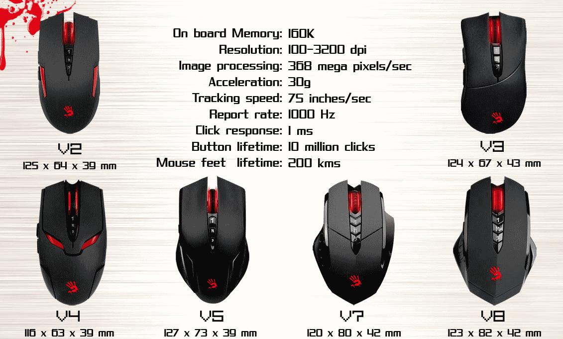 Определение dpi компьютерной мышки