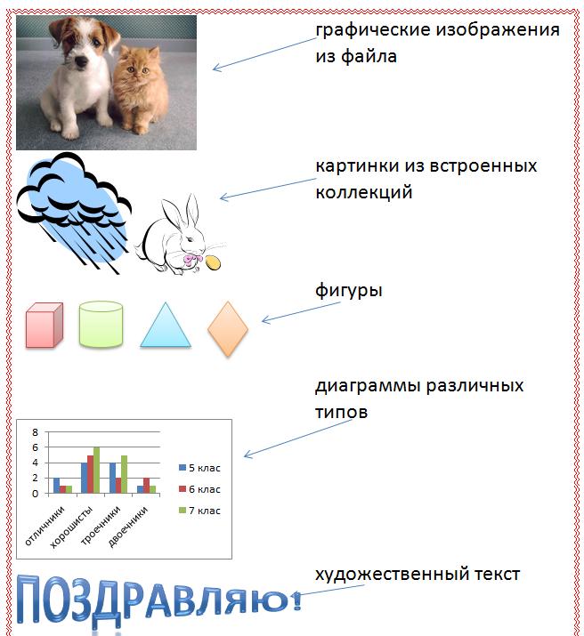 Автофигуры и организационные диаграммы