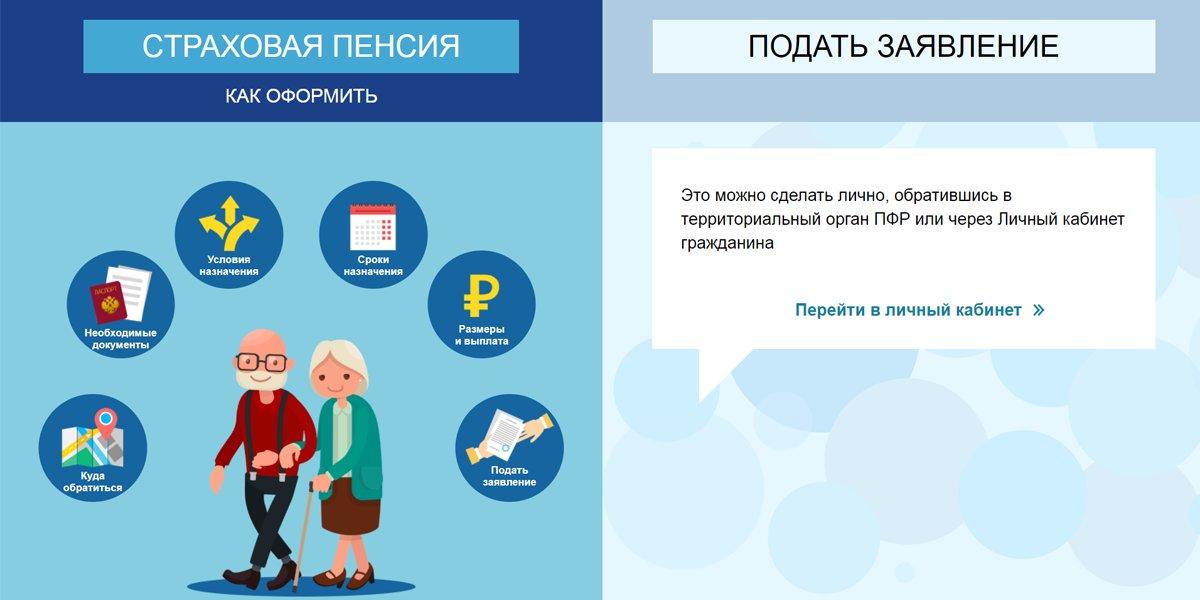 Страховая пенсия: что это такое, кому выплачивается, размер и последние изменения | пенсия в 2020 году в россии