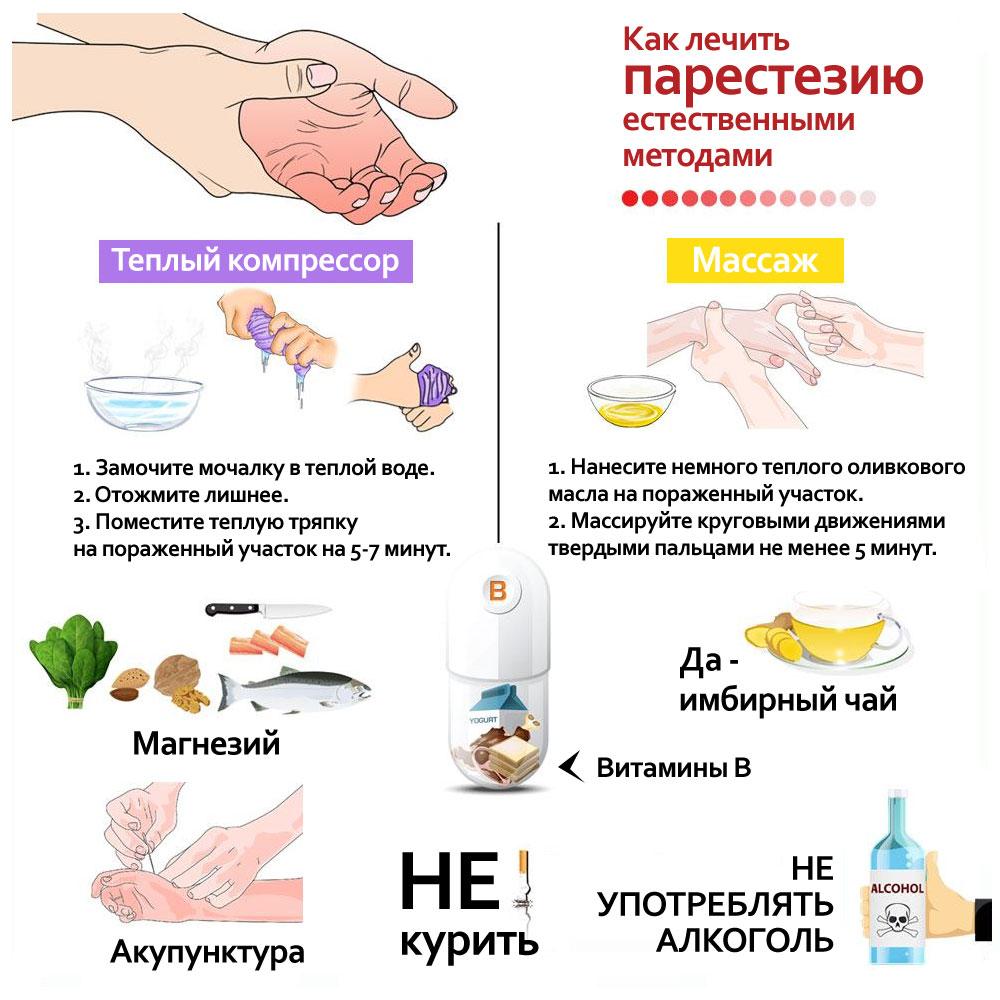 Правильное питание при парестезии. полезные и опасные продукты при парестезии