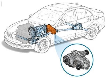 Раздаточная коробка: устройство, принцип работы   блог об автомобилях