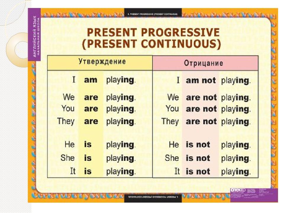 Present continuous — википедия. что такое present continuous