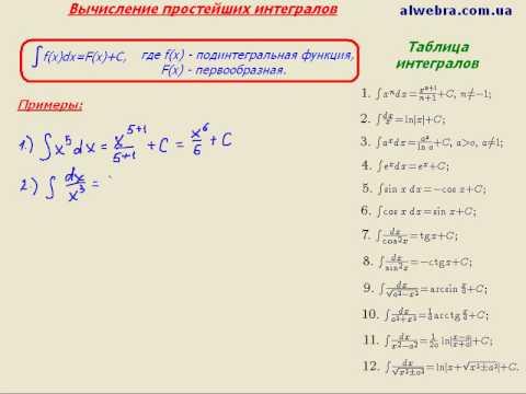 Определённый интеграл — википедия. что такое определённый интеграл