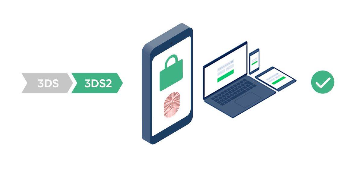 Версия защиты: банки разрешили делать покупки в интернете без sms-кода | статьи | известия