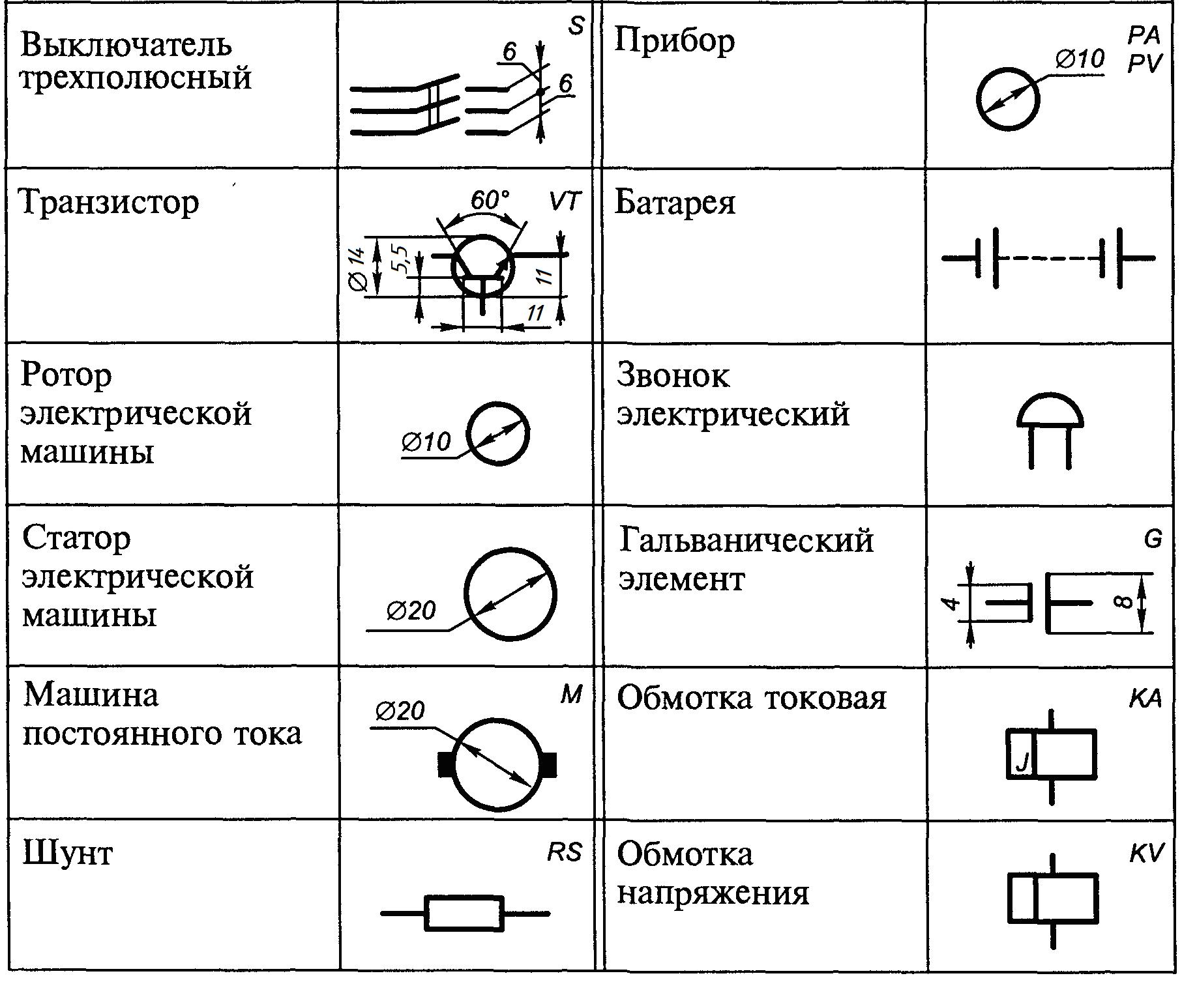 В обозначениях электрических схем что обозначает gnd и acc