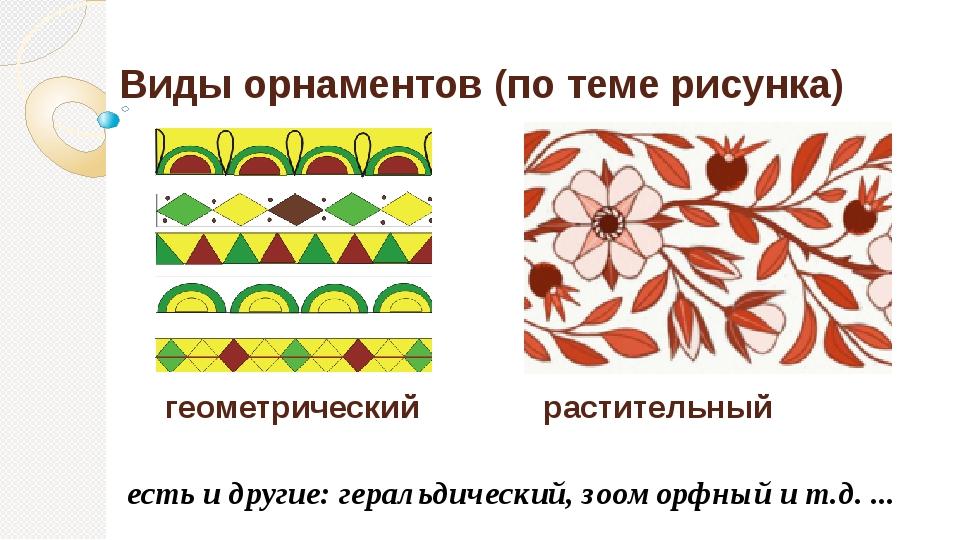 Орнаменты и их виды | обучонок